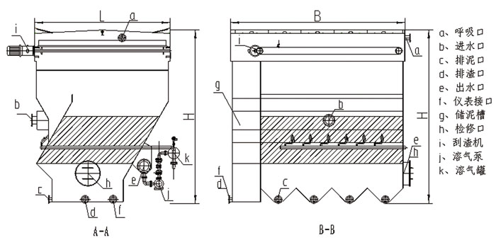 mf-gyfl系列固液分离装置外形结构图